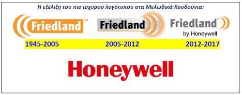 KARSON Α.Ε honeywell-friedland s